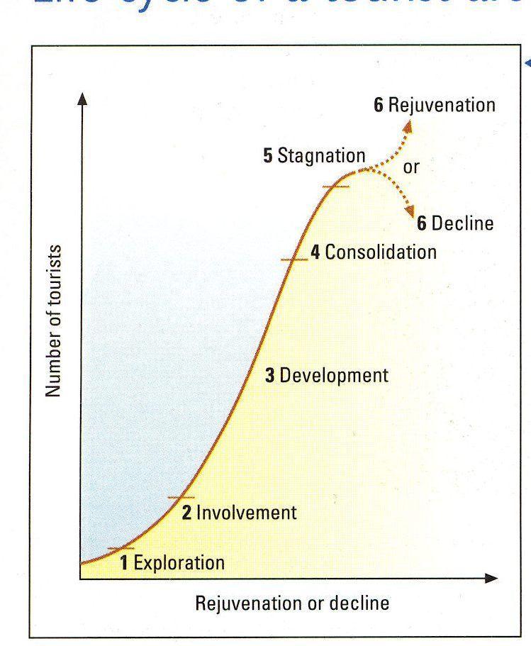 2008 economy essay